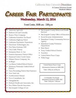 CSU Stanislaus Career Job Fair 2015